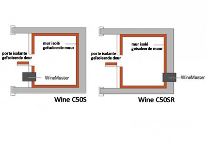 Winemaster C50SR