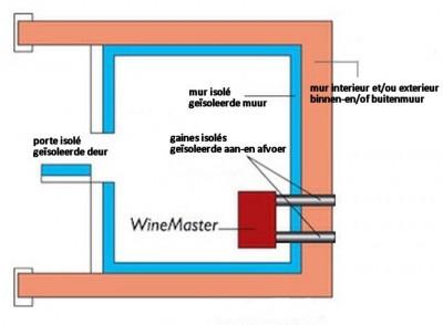 Winemaster IN50